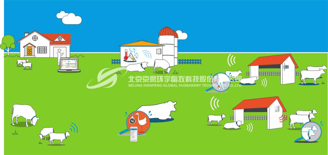 2-牧場管理系統.png